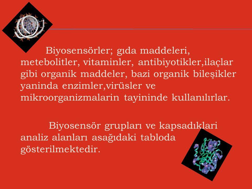 Biyosensörler; gıda maddeleri, metebolitler, vitaminler, antibiyotikler,ilaçlar gibi organik maddeler, bazi organik bileşikler yaninda enzimler,virüsler ve mikroorganizmalarin tayininde kullanılırlar.