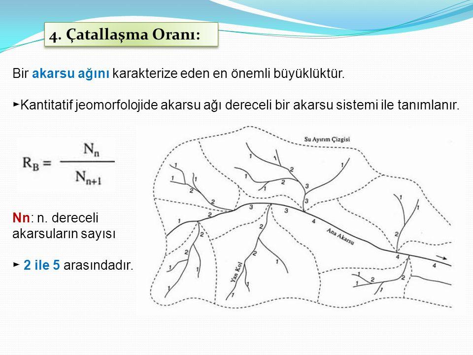 4. Çatallaşma Oranı: Bir akarsu ağını karakterize eden en önemli büyüklüktür.