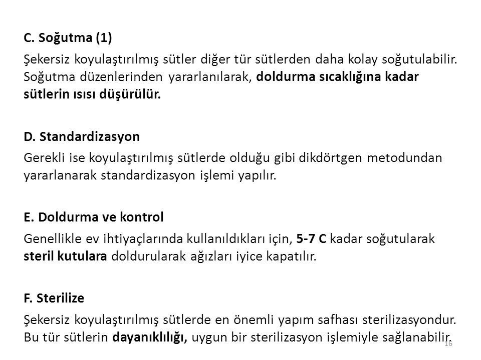 C. Soğutma (1)