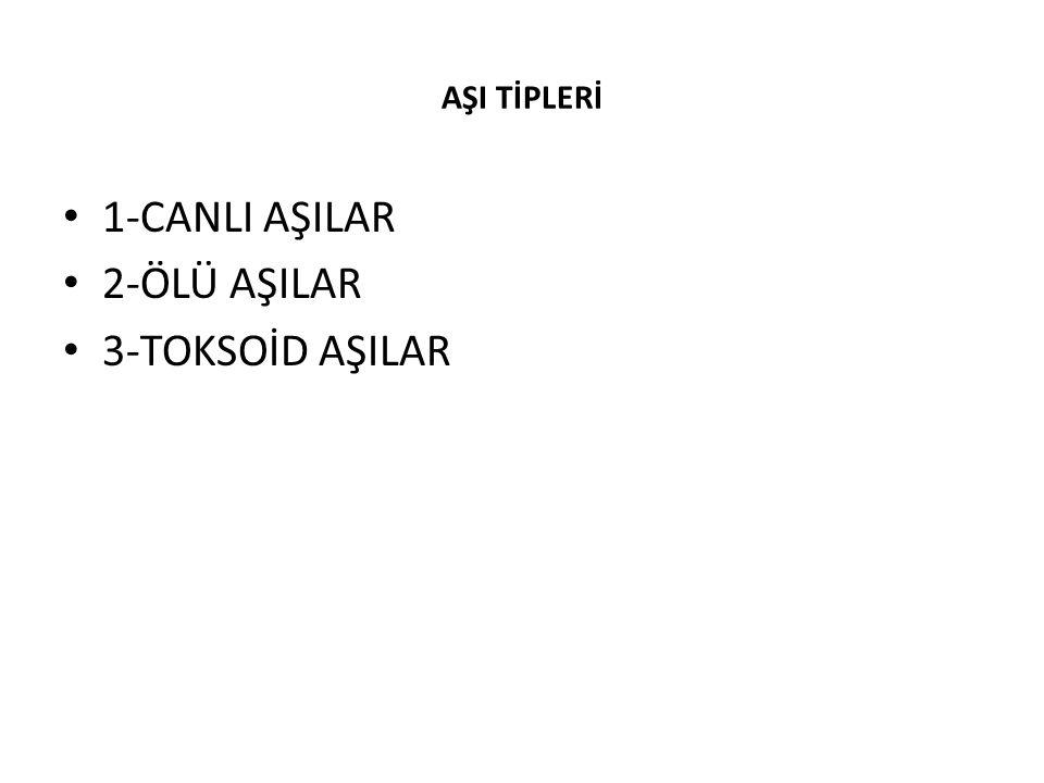 AŞI TİPLERİ 1-CANLI AŞILAR 2-ÖLÜ AŞILAR 3-TOKSOİD AŞILAR