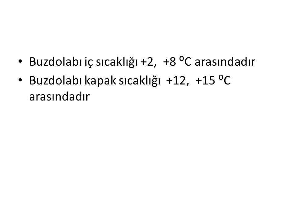 Buzdolabı iç sıcaklığı +2, +8 ⁰Ϲ arasındadır