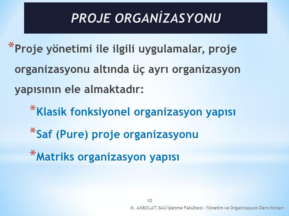 PROJE ORGANİZASYONU Proje yönetimi ile ilgili uygulamalar, proje organizasyonu altında üç ayrı organizasyon yapısının ele almaktadır: