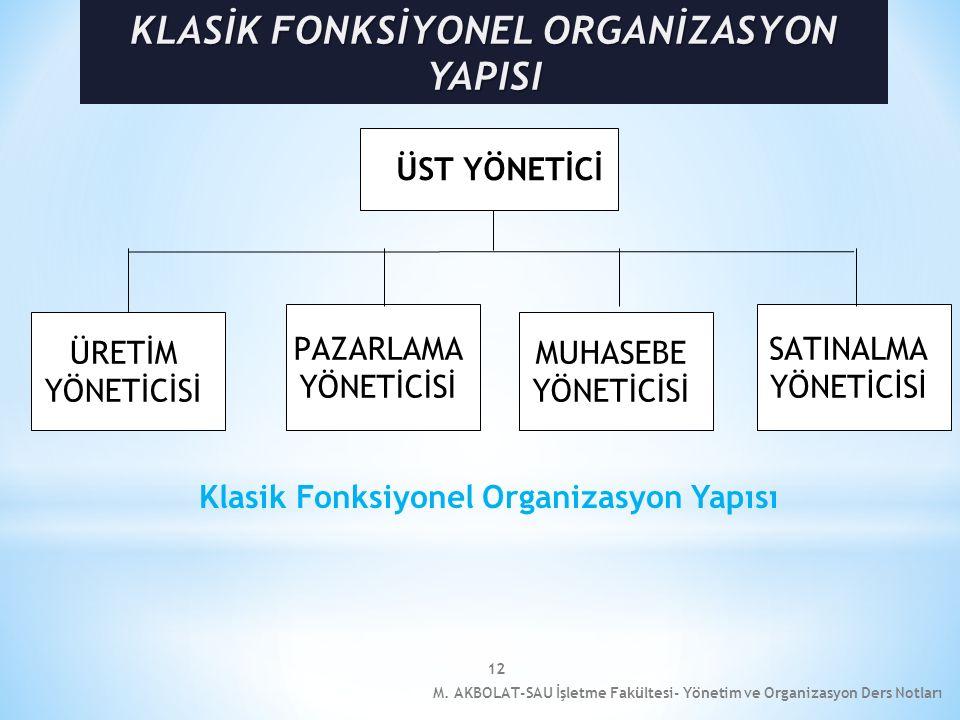 KLASİK FONKSİYONEL ORGANİZASYON YAPISI