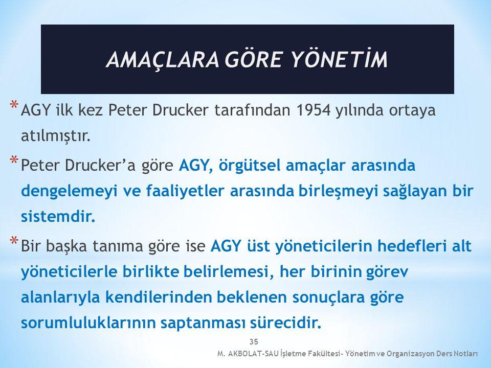 AMAÇLARA GÖRE YÖNETİM AGY ilk kez Peter Drucker tarafından 1954 yılında ortaya atılmıştır.