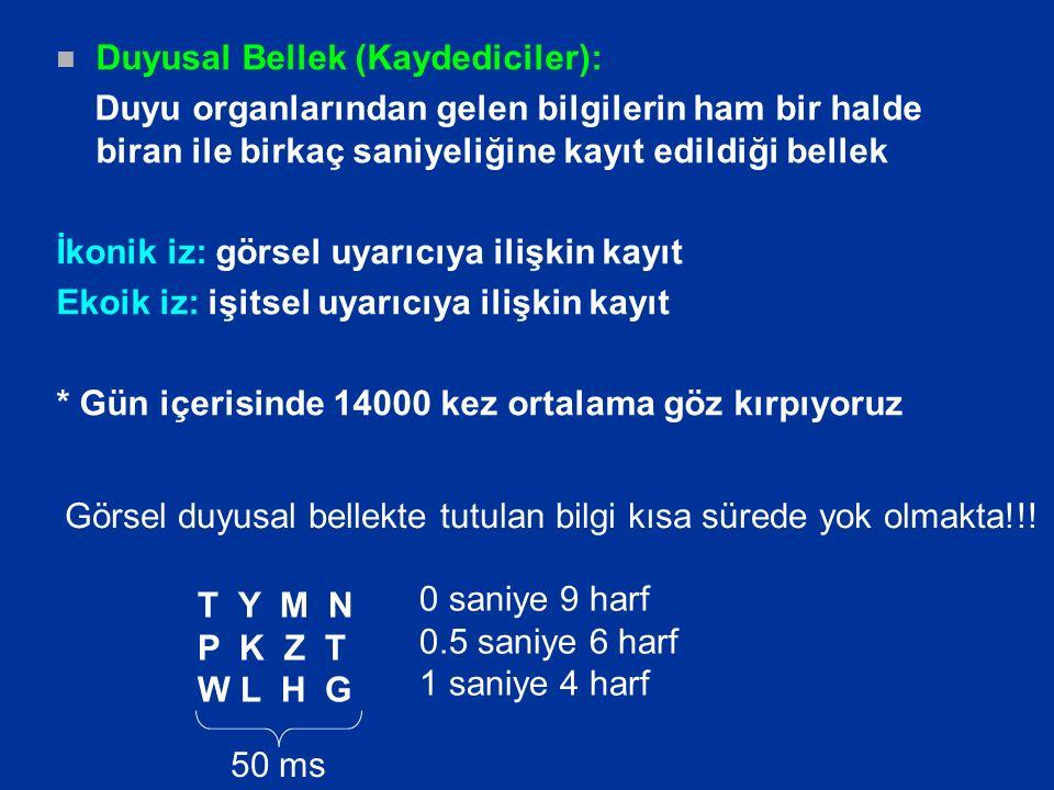 Duyusal Bellek (Kaydediciler):