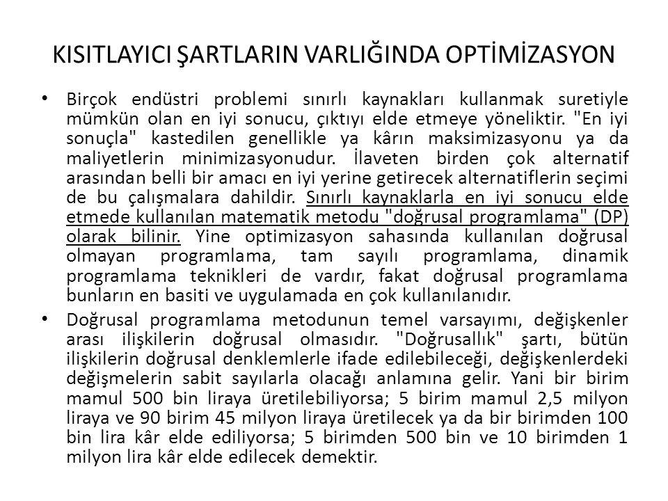 KISITLAYICI ŞARTLARIN VARLIĞINDA OPTİMİZASYON