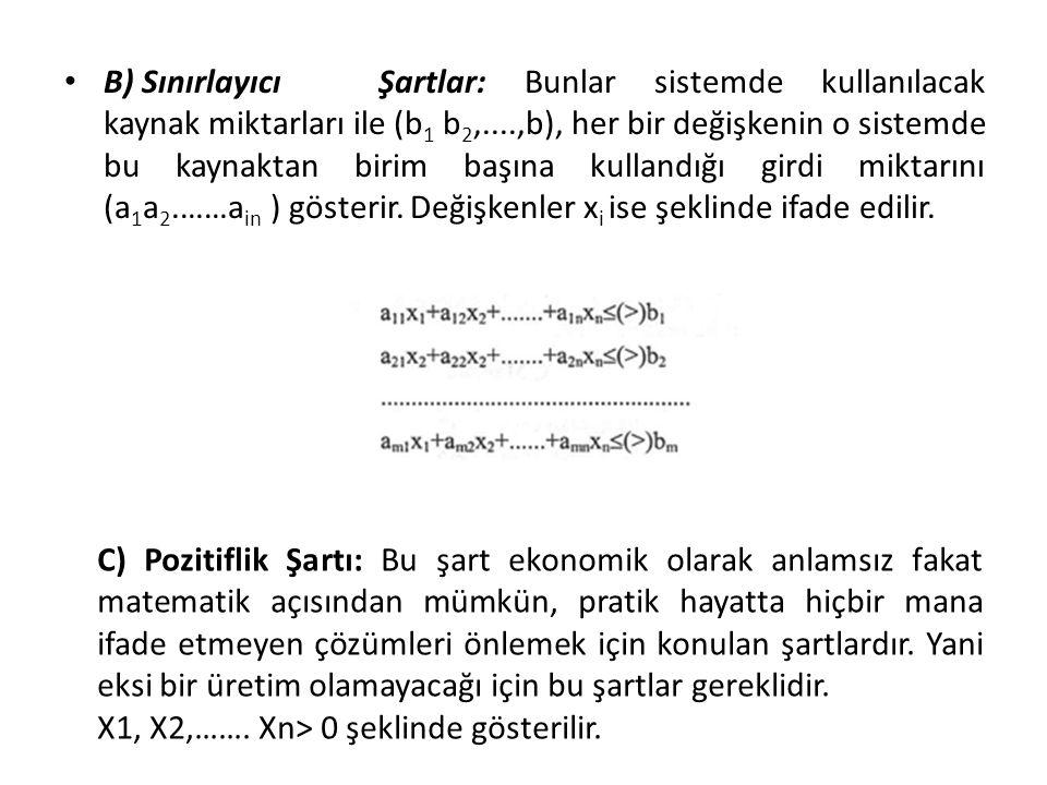 B) Sınırlayıcı Şartlar: Bunlar sistemde kullanılacak kaynak miktarları ile (b1 b2,....,b), her bir değişkenin o sistemde bu kaynaktan birim başına kullandığı girdi miktarını (a1a2.……ain ) gösterir. Değişkenler xi ise şeklinde ifade edilir.