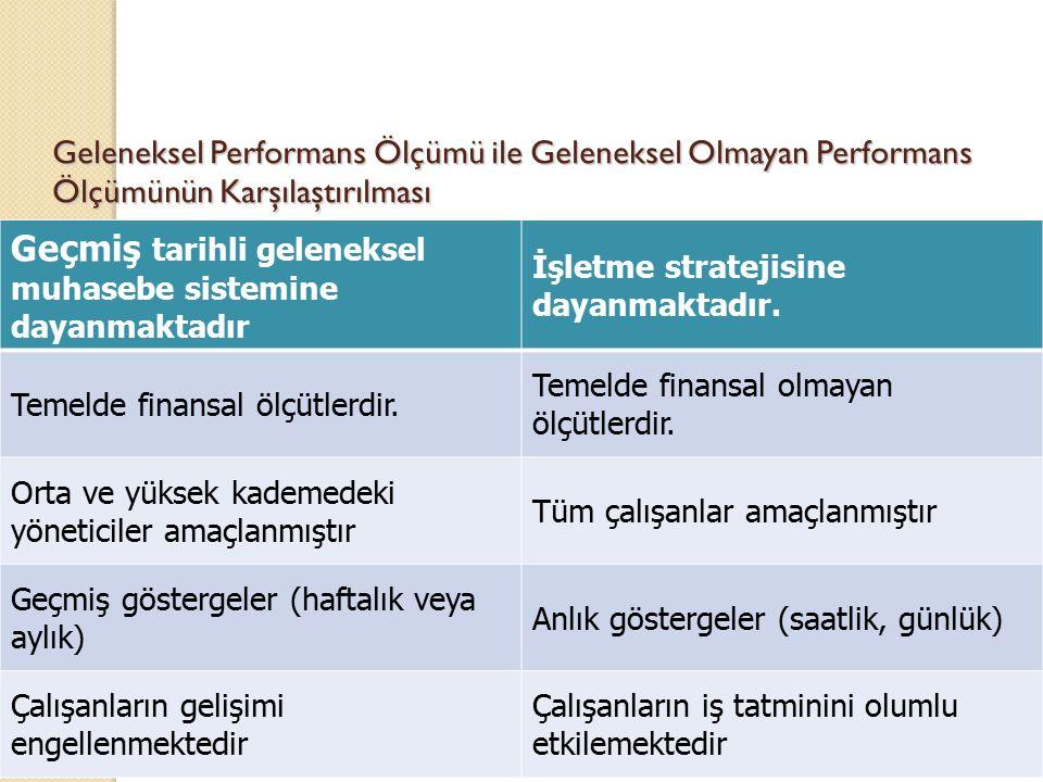 Geleneksel Performans Ölçümü ile Geleneksel Olmayan Performans Ölçümünün Karşılaştırılması