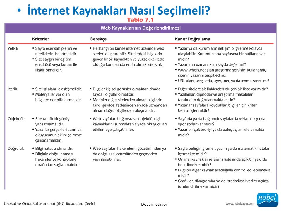 İnternet Kaynakları Nasıl Seçilmeli