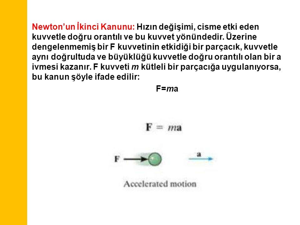 Newton'un İkinci Kanunu: Hızın değişimi, cisme etki eden kuvvetle doğru orantılı ve bu kuvvet yönündedir. Üzerine dengelenmemiş bir F kuvvetinin etkidiği bir parçacık, kuvvetle aynı doğrultuda ve büyüklüğü kuvvetle doğru orantılı olan bir a ivmesi kazanır. F kuvveti m kütleli bir parçacığa uygulanıyorsa, bu kanun şöyle ifade edilir: