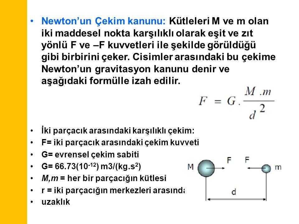 Newton'un Çekim kanunu: Kütleleri M ve m olan iki maddesel nokta karşılıklı olarak eşit ve zıt yönlü F ve –F kuvvetleri ile şekilde görüldüğü gibi birbirini çeker. Cisimler arasındaki bu çekime Newton'un gravitasyon kanunu denir ve aşağıdaki formülle izah edilir.