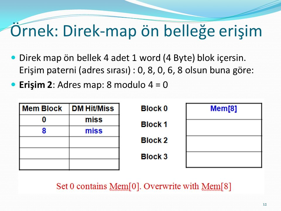 Örnek: Direk-map ön belleğe erişim