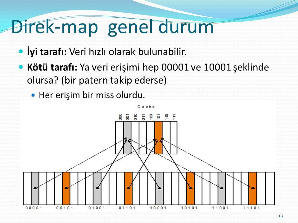 Direk-map genel durum İyi tarafı: Veri hızlı olarak bulunabilir.