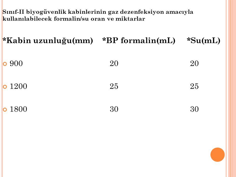 *Kabin uzunluğu(mm) *BP formalin(mL) *Su(mL) 900 20 20 1200 25 25