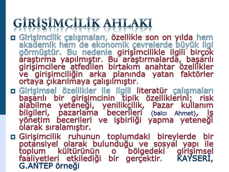 GİRİŞİMCİLİK AHLAKI