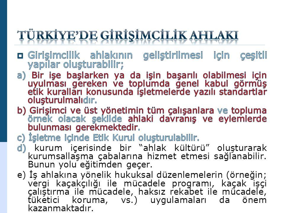 TÜRKİYE'DE GİRİŞİMCİLİK AHLAKI