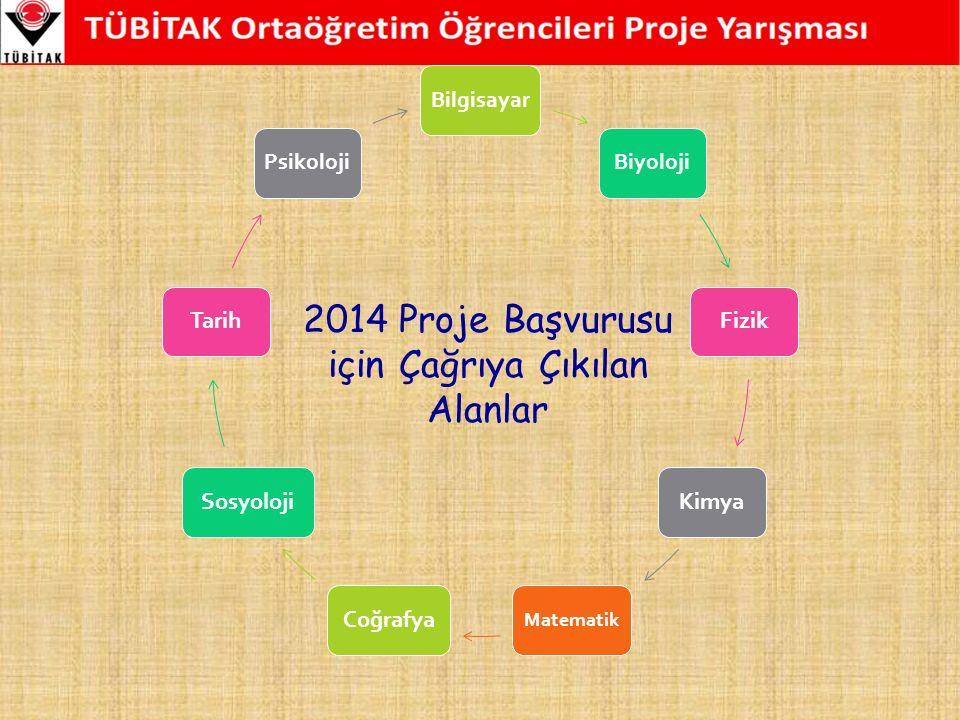2014 Proje Başvurusu için Çağrıya Çıkılan Alanlar