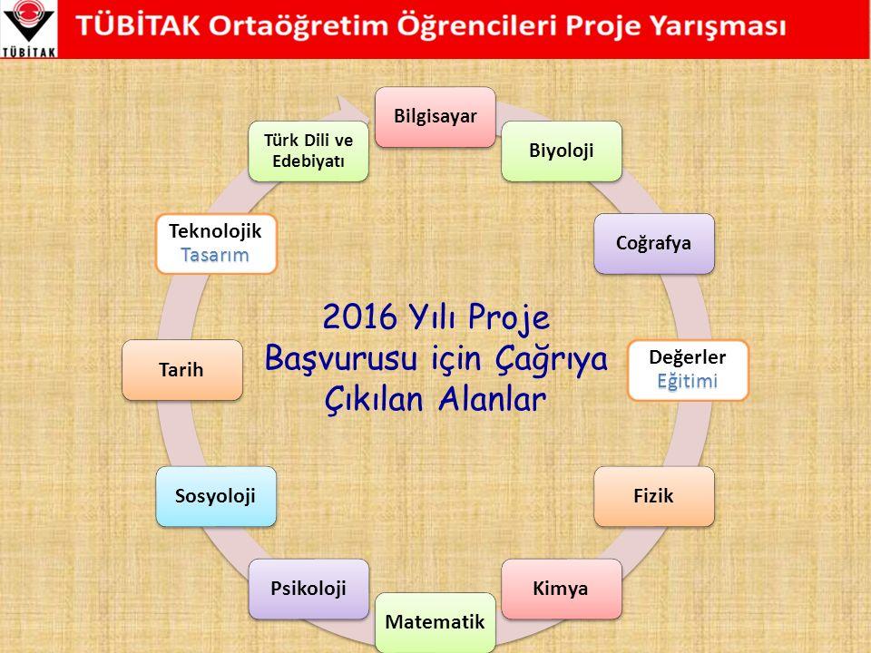 2016 Yılı Proje Başvurusu için Çağrıya Çıkılan Alanlar