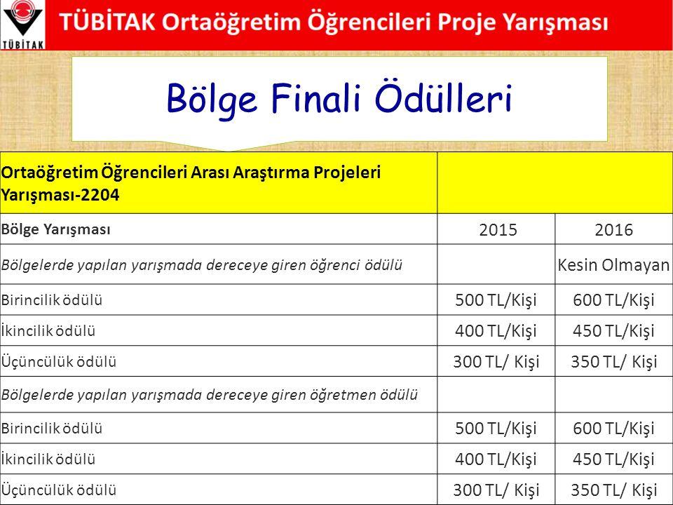 Bölge Finali Ödülleri Ortaöğretim Öğrencileri Arası Araştırma Projeleri Yarışması-2204. Bölge Yarışması.