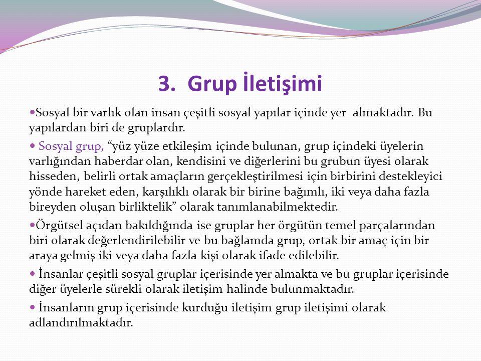 3. Grup İletişimi Sosyal bir varlık olan insan çeşitli sosyal yapılar içinde yer almaktadır. Bu yapılardan biri de gruplardır.