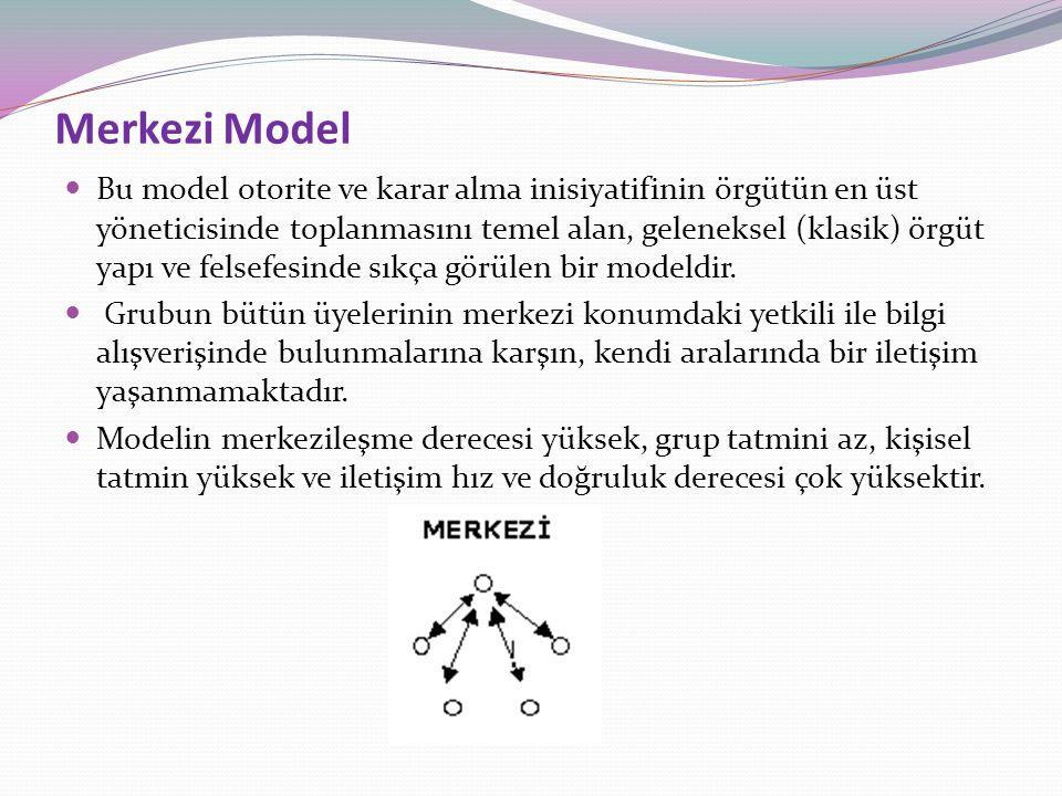 Merkezi Model