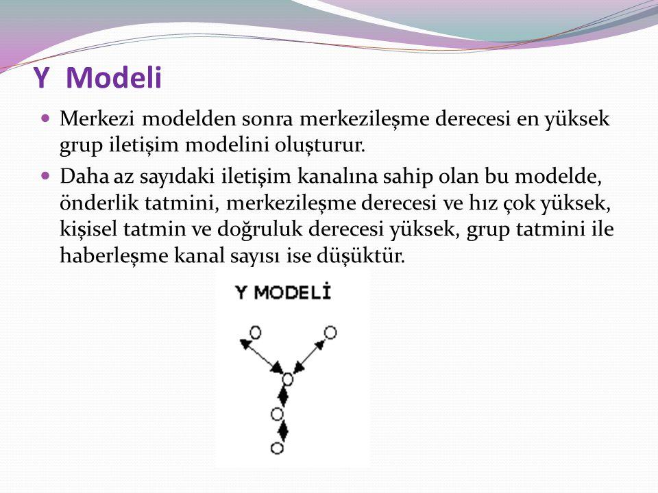 Y Modeli Merkezi modelden sonra merkezileşme derecesi en yüksek grup iletişim modelini oluşturur.