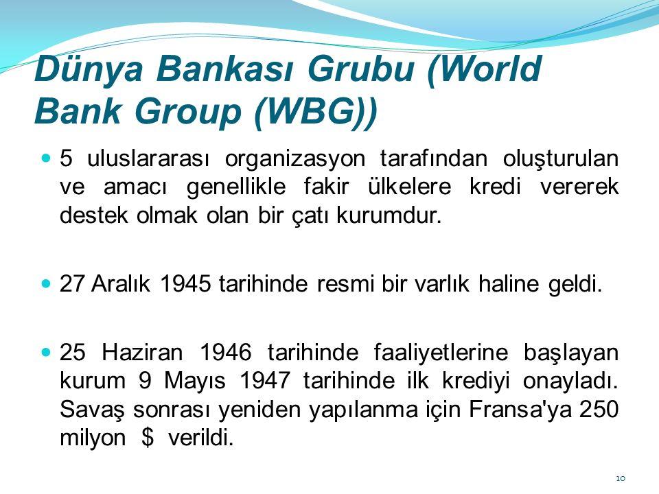 Dünya Bankası Grubu (World Bank Group (WBG))