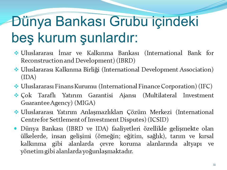 Dünya Bankası Grubu içindeki beş kurum şunlardır: