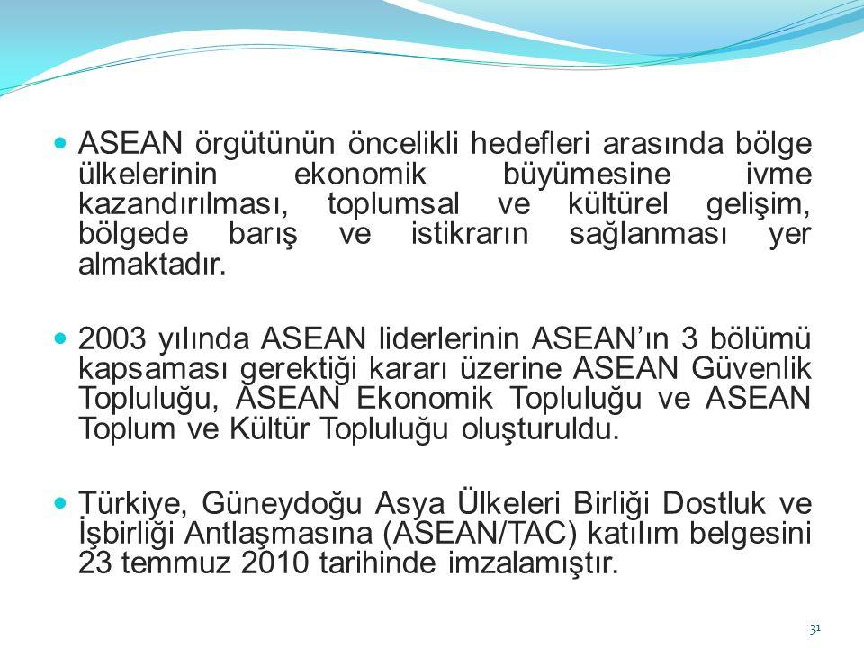 ASEAN örgütünün öncelikli hedefleri arasında bölge ülkelerinin ekonomik büyümesine ivme kazandırılması, toplumsal ve kültürel gelişim, bölgede barış ve istikrarın sağlanması yer almaktadır.