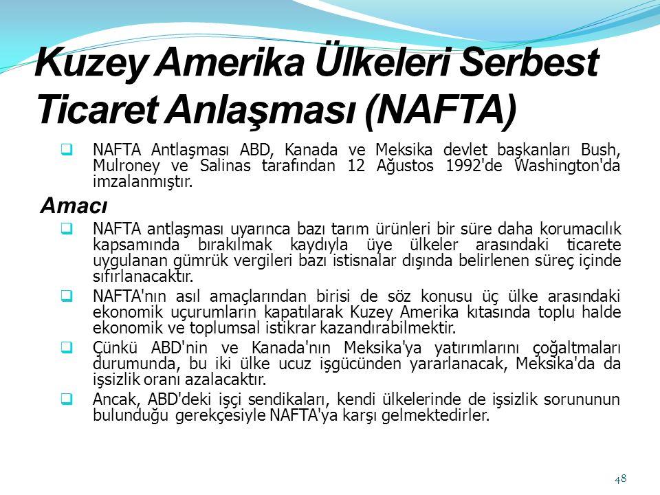 Kuzey Amerika Ülkeleri Serbest Ticaret Anlaşması (NAFTA)