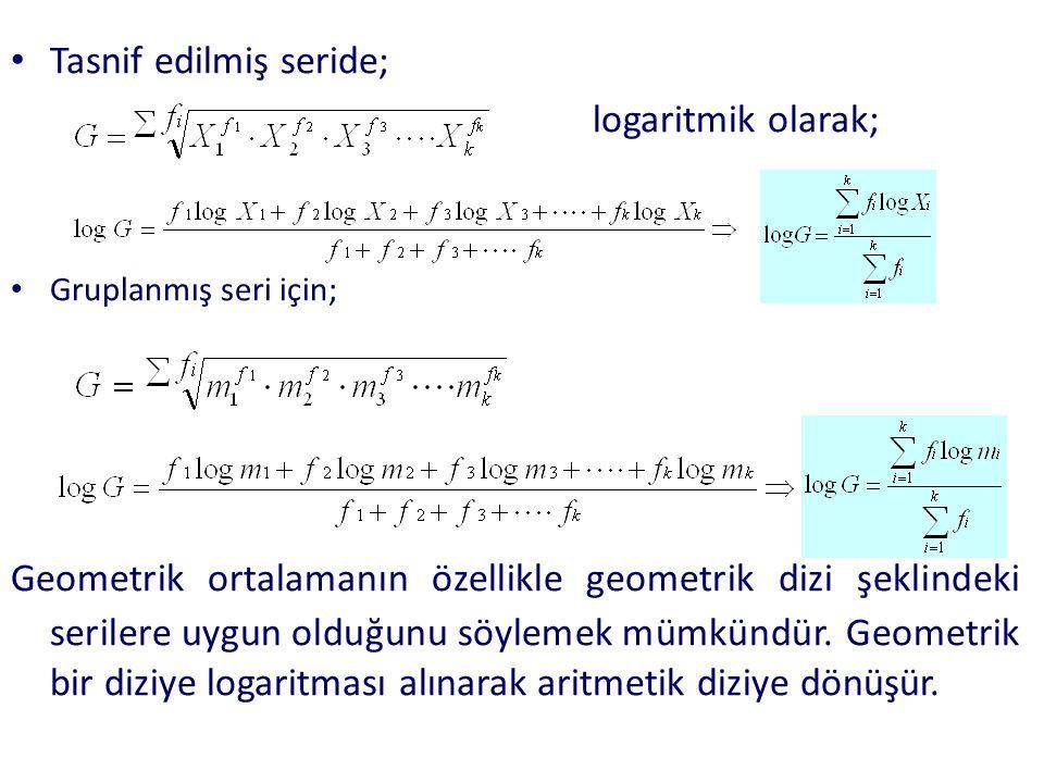 Tasnif edilmiş seride; logaritmik olarak; olur.