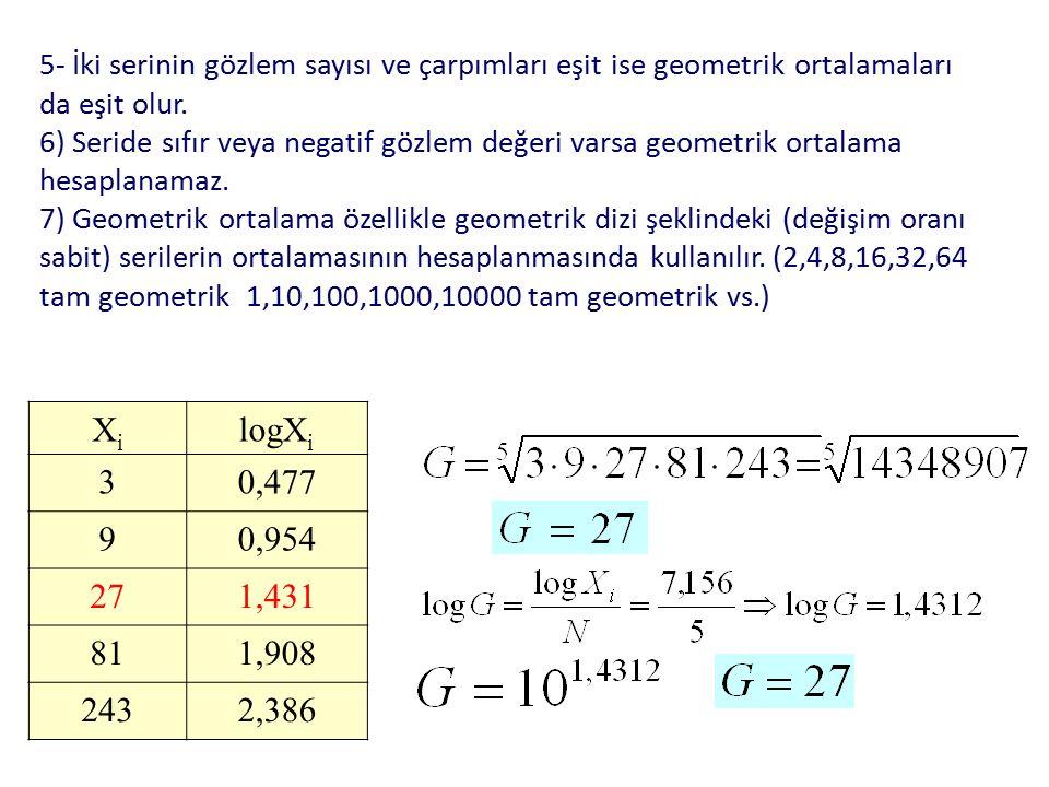 5- İki serinin gözlem sayısı ve çarpımları eşit ise geometrik ortalamaları da eşit olur. 6) Seride sıfır veya negatif gözlem değeri varsa geometrik ortalama hesaplanamaz. 7) Geometrik ortalama özellikle geometrik dizi şeklindeki (değişim oranı sabit) serilerin ortalamasının hesaplanmasında kullanılır. (2,4,8,16,32,64 tam geometrik 1,10,100,1000,10000 tam geometrik vs.)