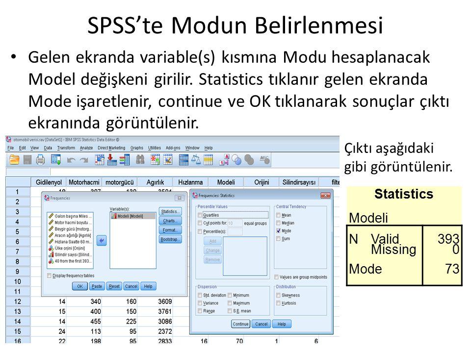 SPSS'te Modun Belirlenmesi