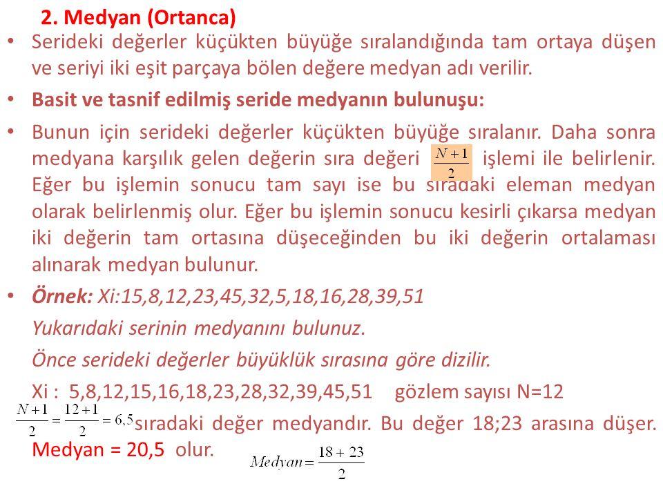 2. Medyan (Ortanca) Serideki değerler küçükten büyüğe sıralandığında tam ortaya düşen ve seriyi iki eşit parçaya bölen değere medyan adı verilir.