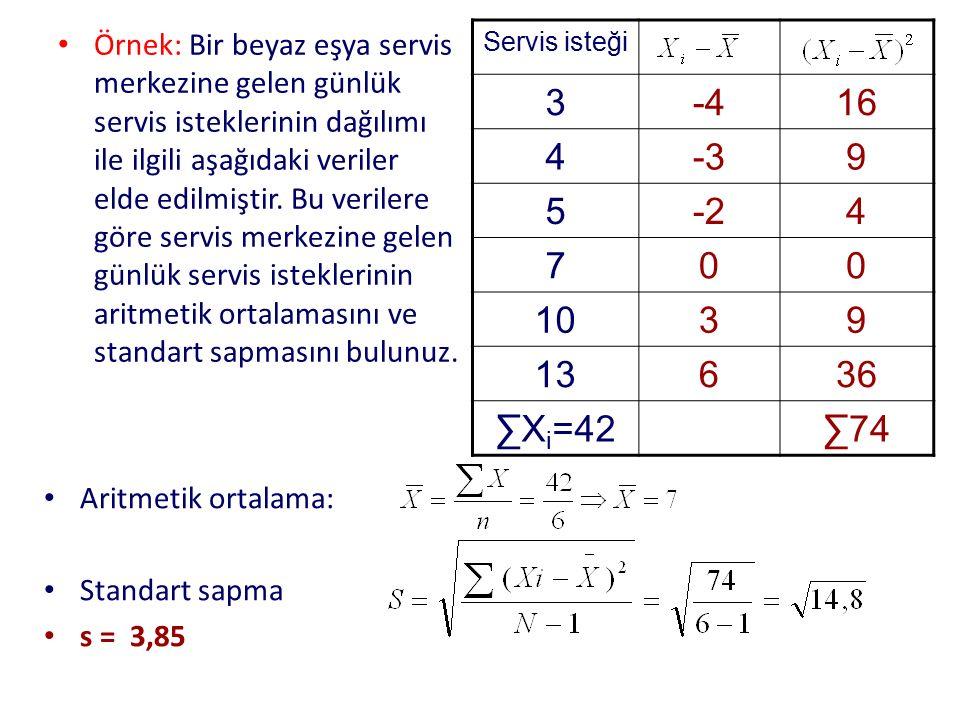 Örnek: Bir beyaz eşya servis merkezine gelen günlük servis isteklerinin dağılımı ile ilgili aşağıdaki veriler elde edilmiştir. Bu verilere göre servis merkezine gelen günlük servis isteklerinin aritmetik ortalamasını ve standart sapmasını bulunuz.