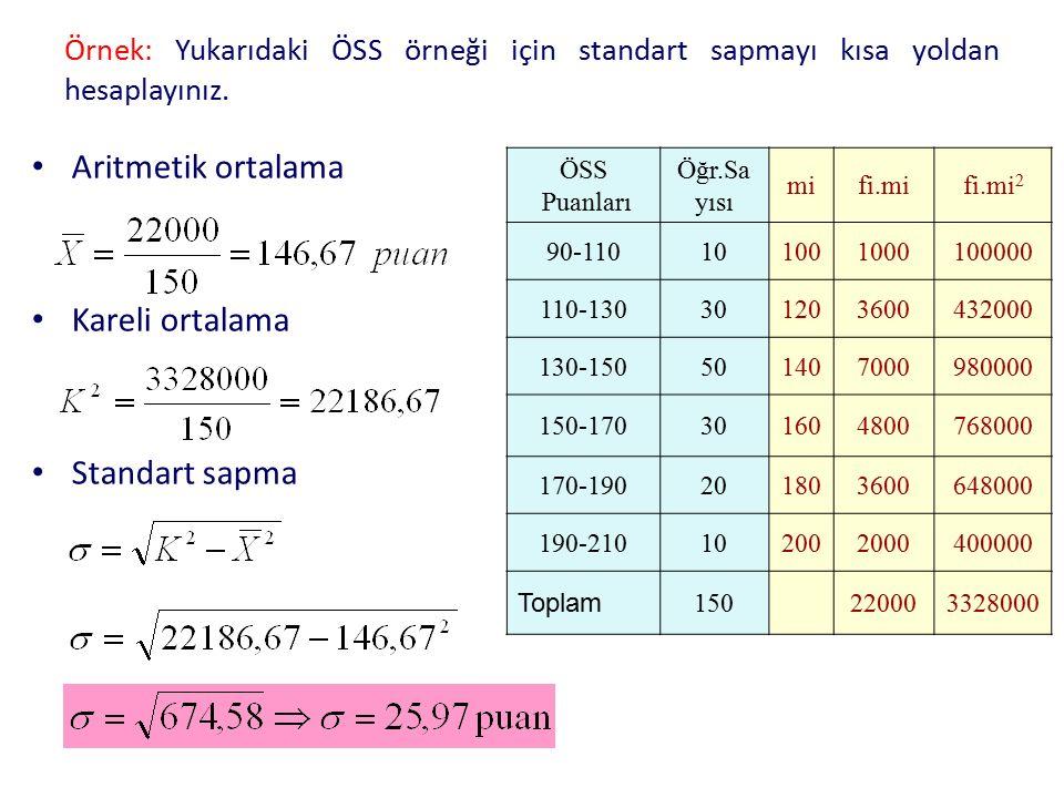 Aritmetik ortalama Kareli ortalama Standart sapma