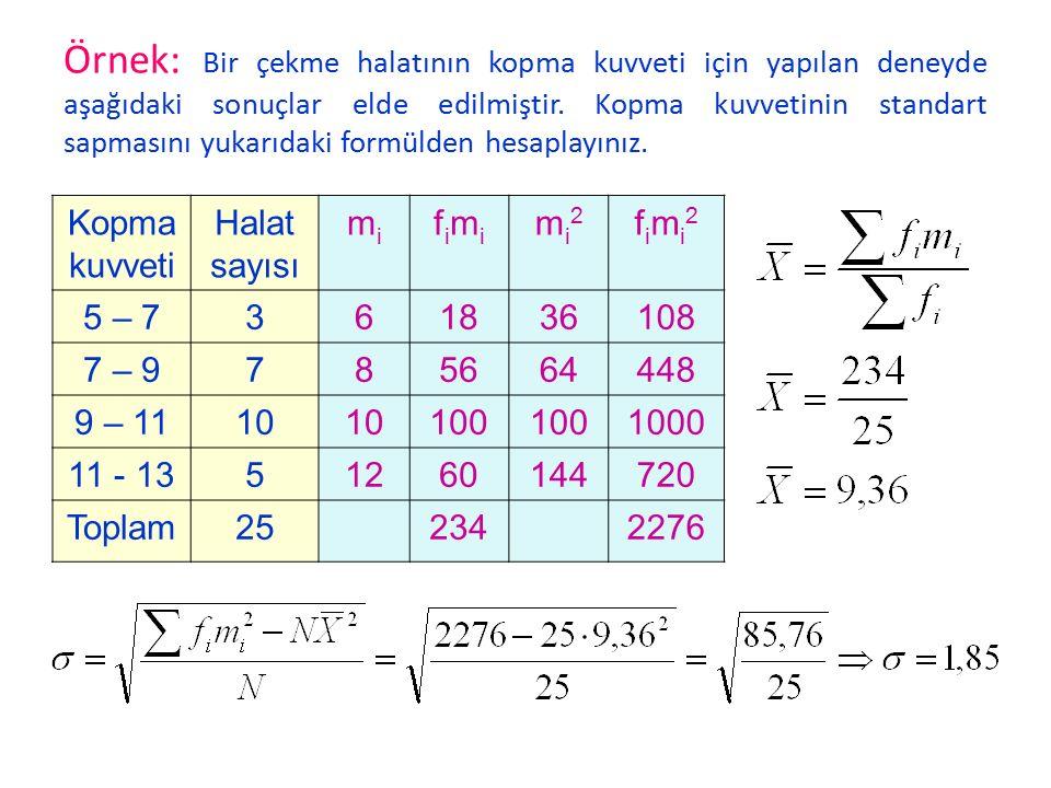 Örnek: Bir çekme halatının kopma kuvveti için yapılan deneyde aşağıdaki sonuçlar elde edilmiştir. Kopma kuvvetinin standart sapmasını yukarıdaki formülden hesaplayınız.