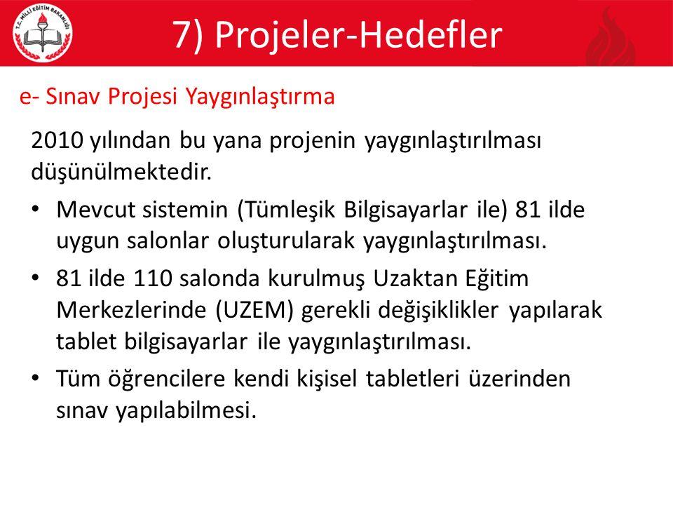 7) Projeler-Hedefler e- Sınav Projesi Yaygınlaştırma