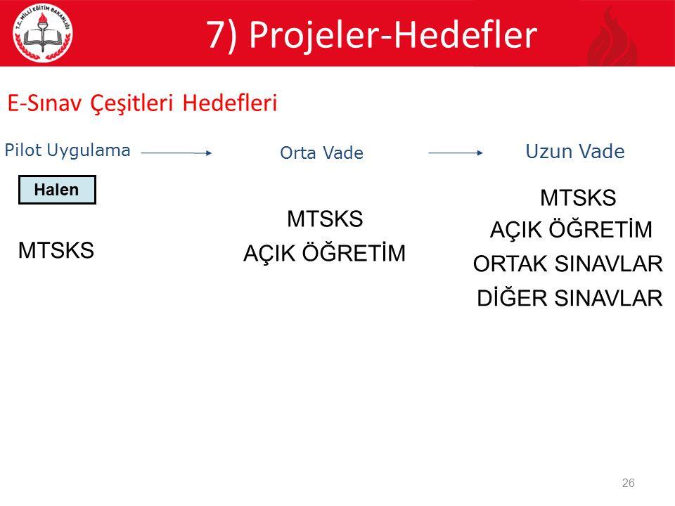 7) Projeler-Hedefler E-Sınav Çeşitleri Hedefleri MTSKS MTSKS
