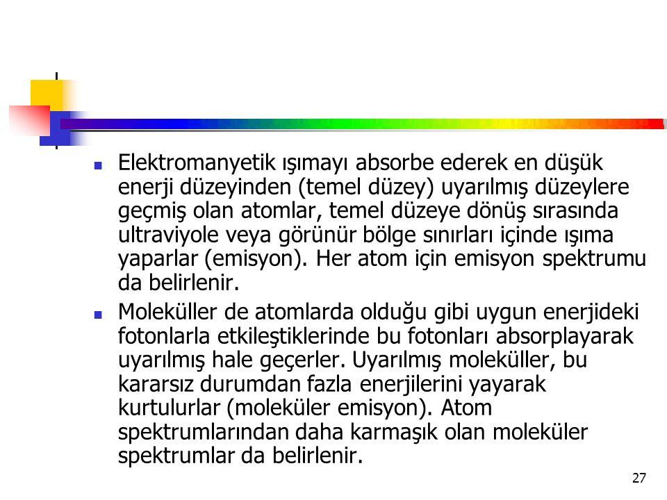 Elektromanyetik ışımayı absorbe ederek en düşük enerji düzeyinden (temel düzey) uyarılmış düzeylere geçmiş olan atomlar, temel düzeye dönüş sırasında ultraviyole veya görünür bölge sınırları içinde ışıma yaparlar (emisyon). Her atom için emisyon spektrumu da belirlenir.