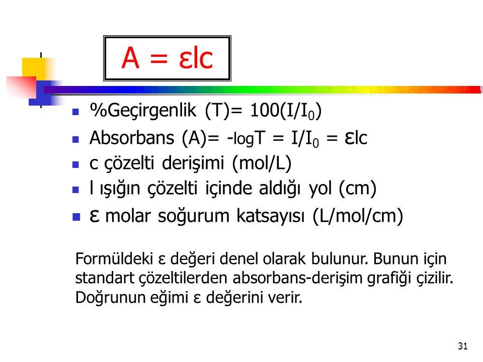 A = εlc ε molar soğurum katsayısı (L/mol/cm)
