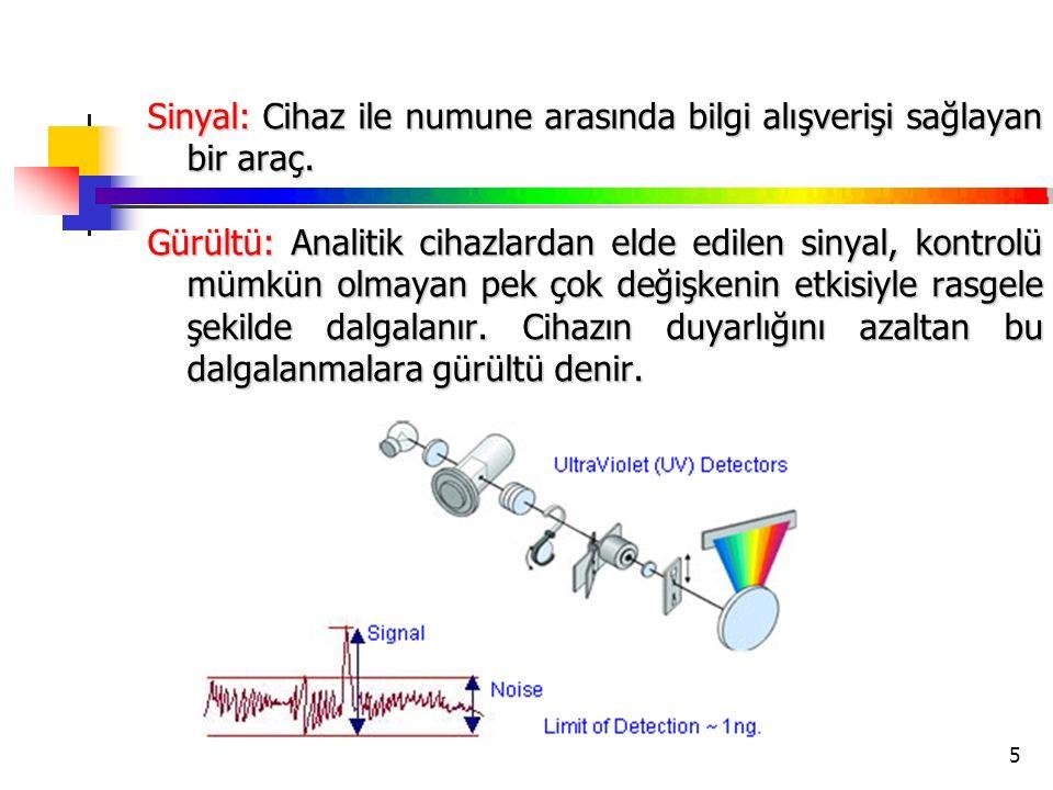 Sinyal: Cihaz ile numune arasında bilgi alışverişi sağlayan bir araç.