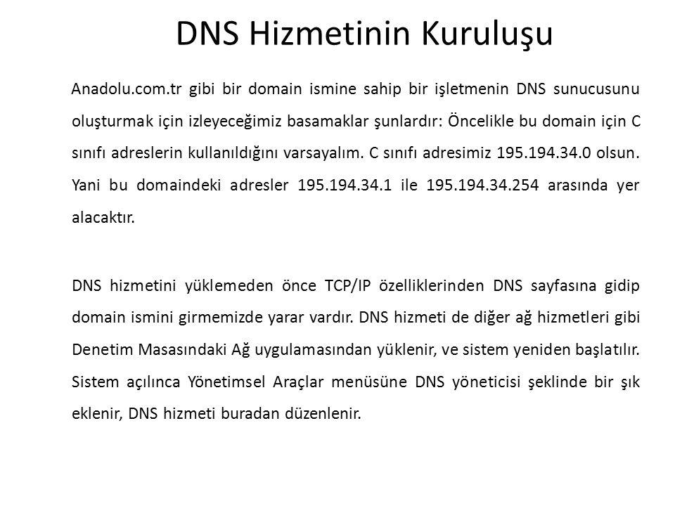 DNS Hizmetinin Kuruluşu