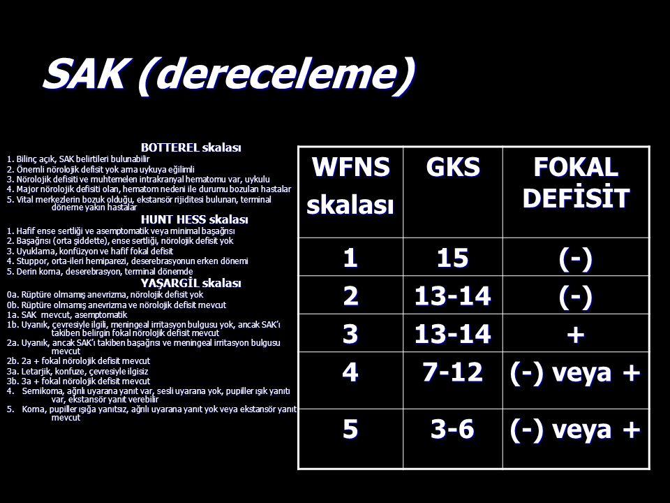 SAK (dereceleme) WFNS skalası GKS FOKAL DEFİSİT 1 15 (-) 2 13-14 3 + 4