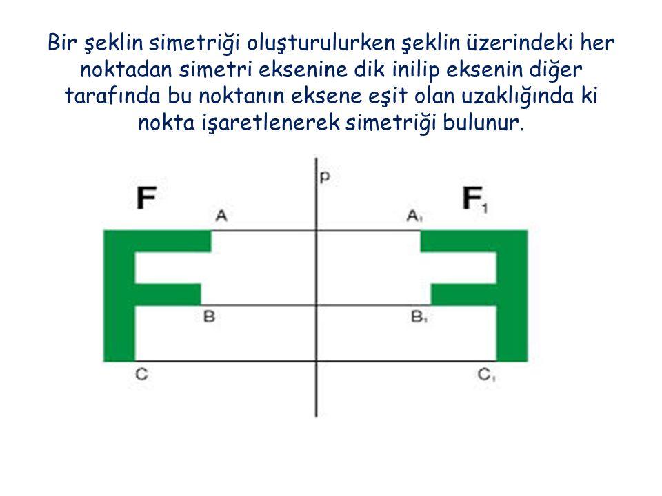 Bir şeklin simetriği oluşturulurken şeklin üzerindeki her noktadan simetri eksenine dik inilip eksenin diğer tarafında bu noktanın eksene eşit olan uzaklığında ki nokta işaretlenerek simetriği bulunur.