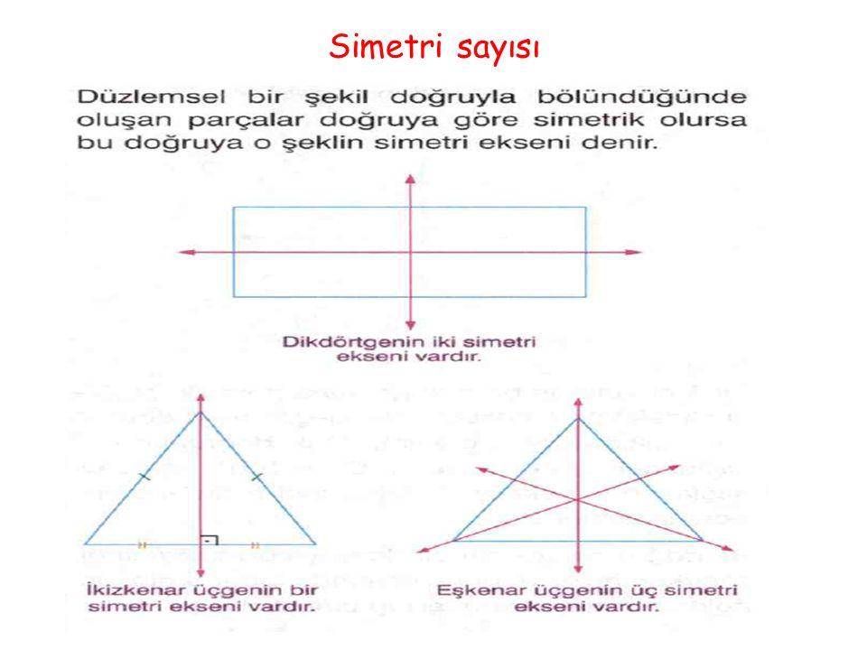 Simetri sayısı