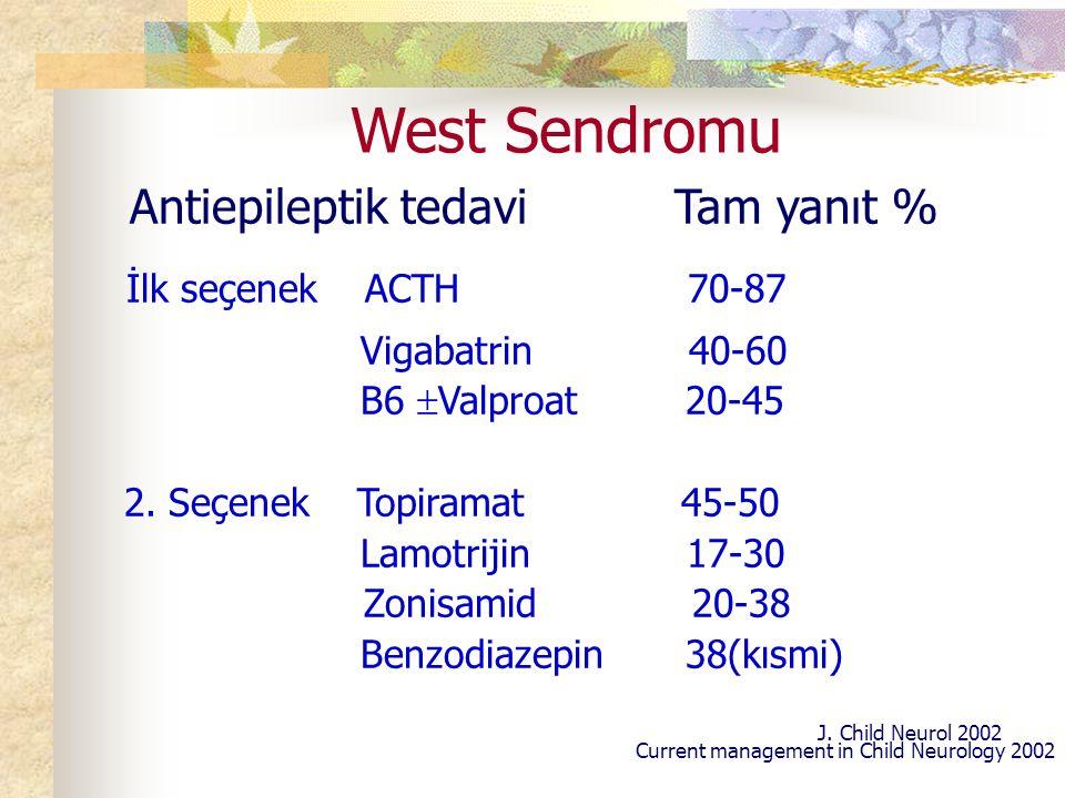 West Sendromu Antiepileptik tedavi Tam yanıt % İlk seçenek ACTH 70-87