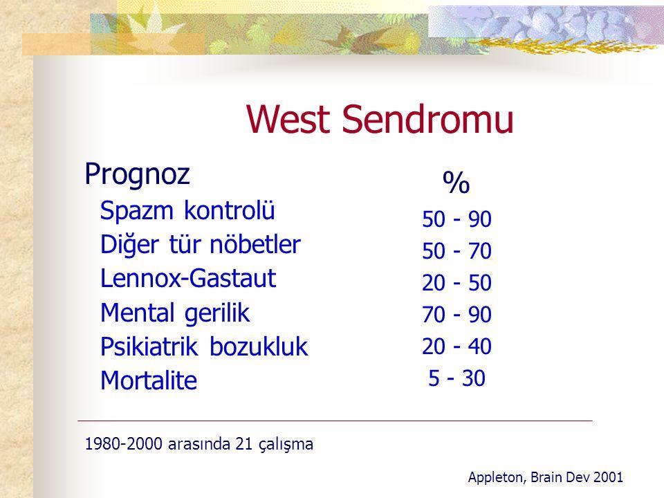 West Sendromu Prognoz % Spazm kontrolü Diğer tür nöbetler