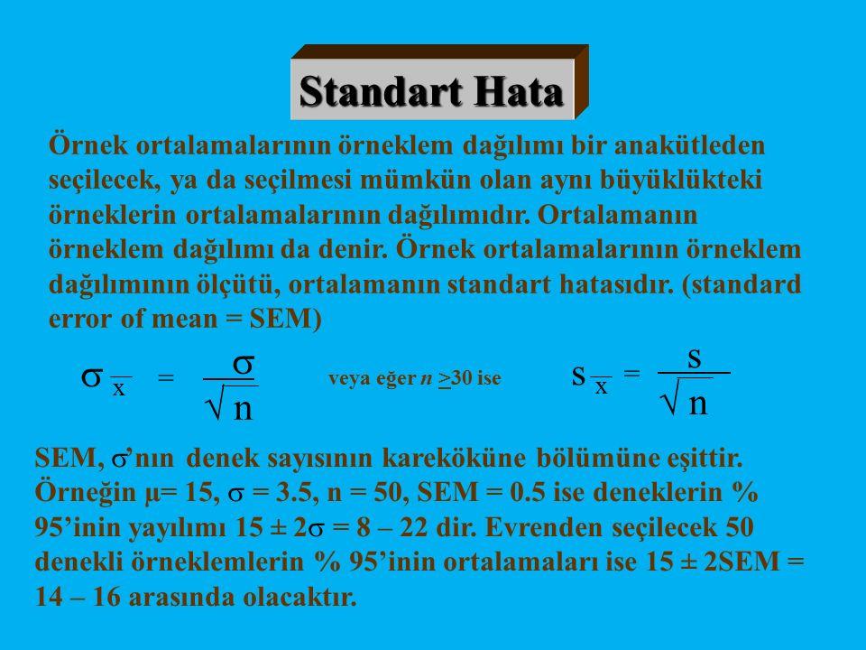 Standart Hata s s s x s x  n  n