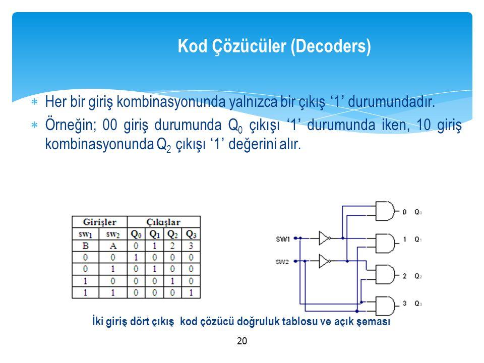 Kod Çözücüler (Decoders)